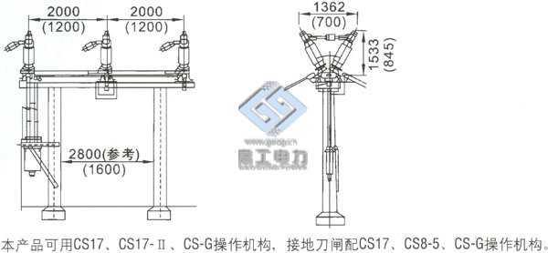 断路器等电器设备与带电的高压线路进行电器隔离之用